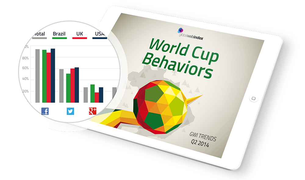 GWI Trends: World Cup Behaviors - Q2 2014