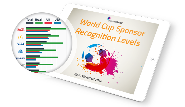 World Cup Sponsor Recognition Levels - Q3 2014