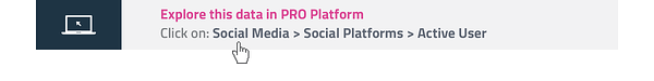 Explore this in PRO Platform by clicking here!