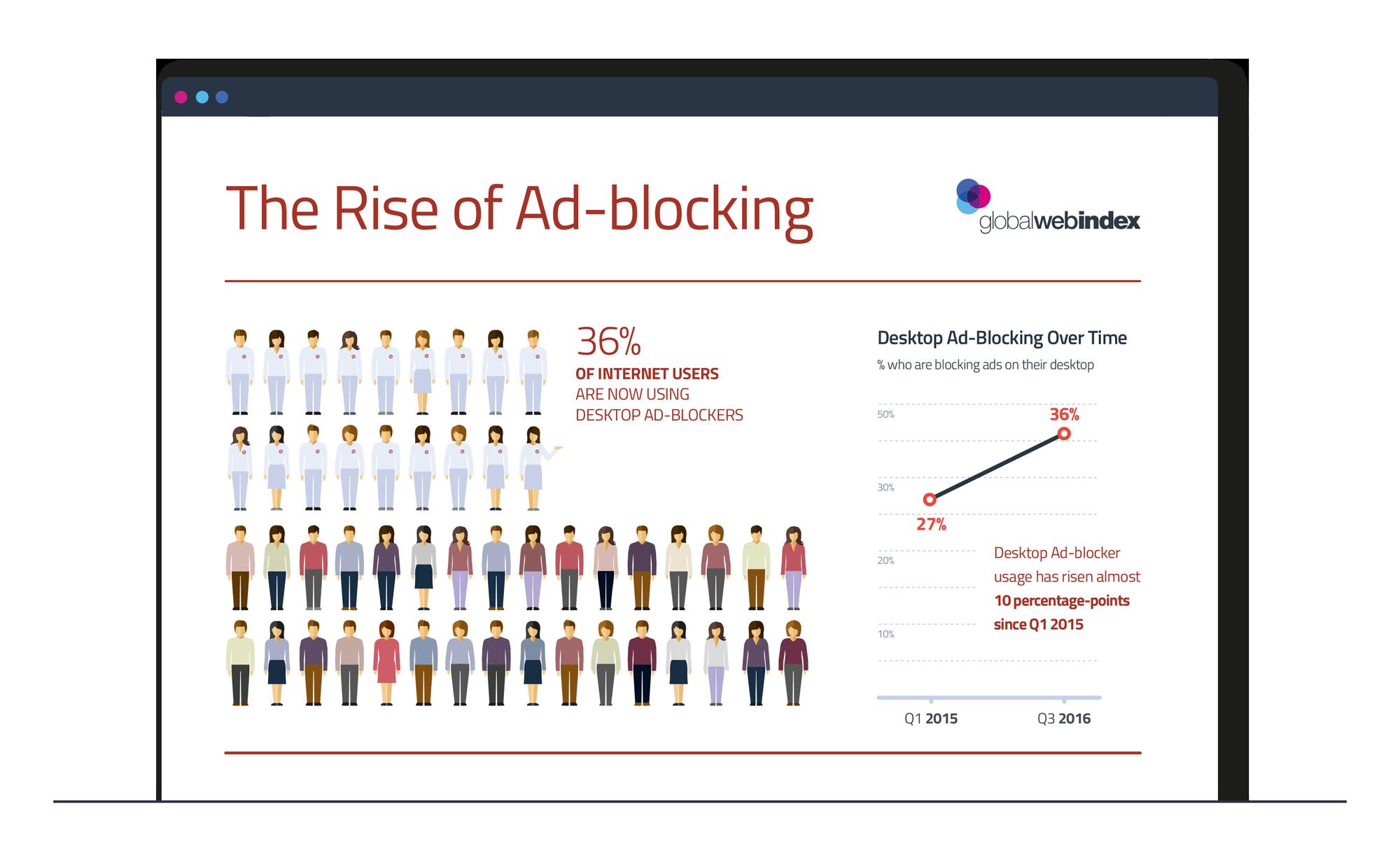 ad-blocking infographic