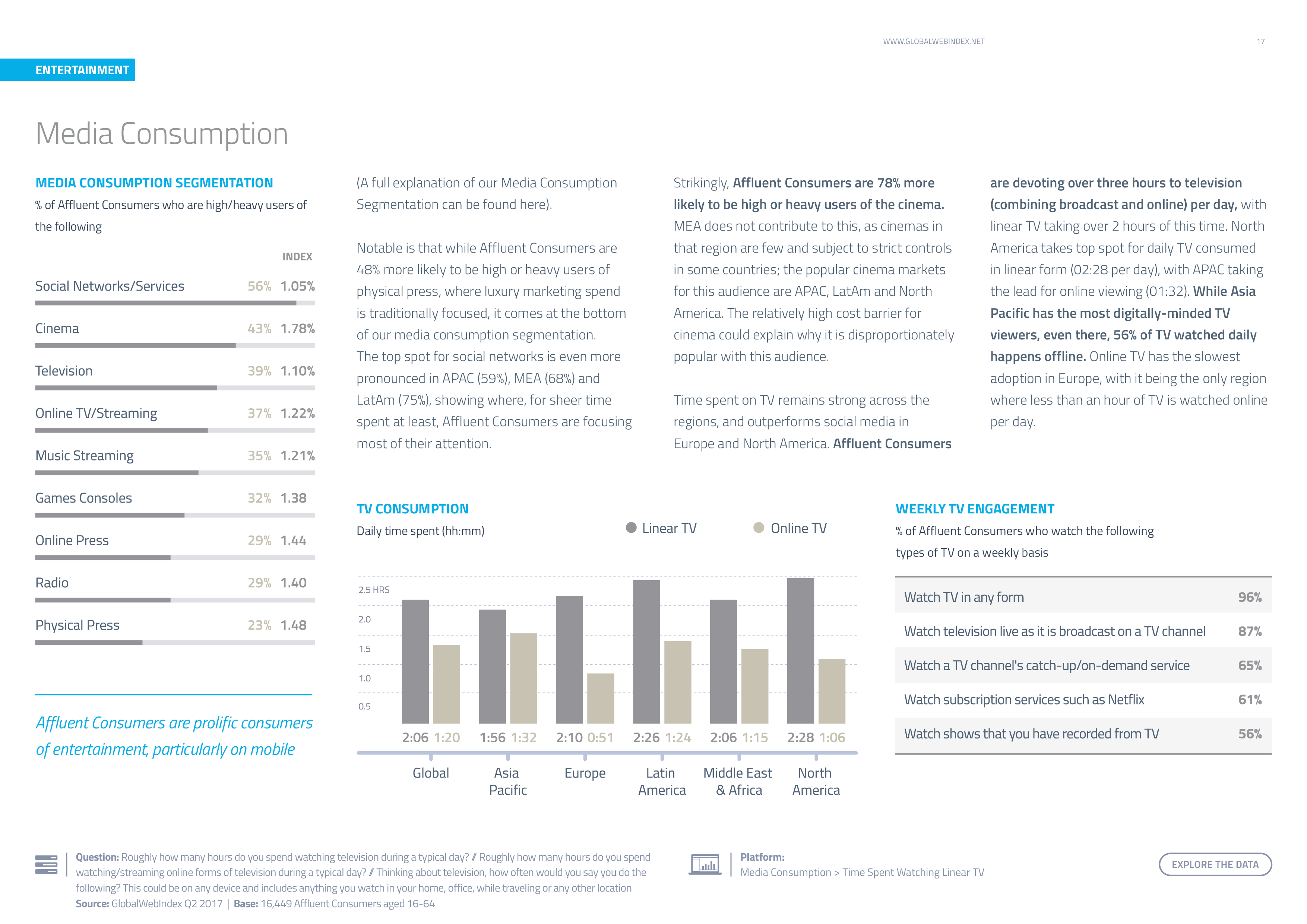 Affluent Consumers Report - Preview 4